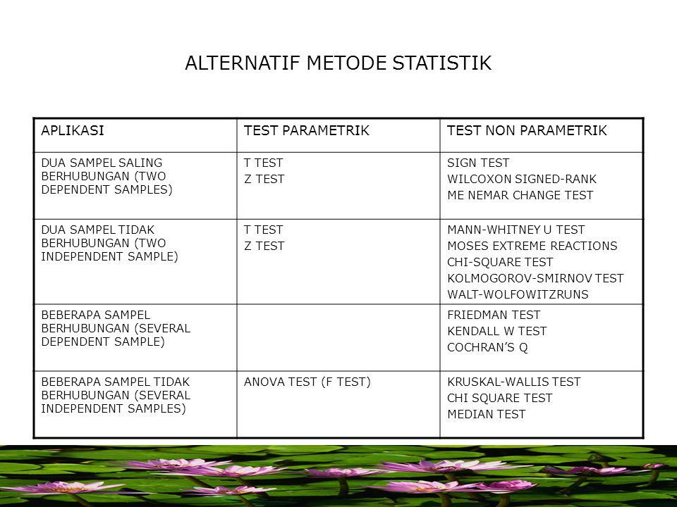 ALTERNATIF METODE STATISTIK