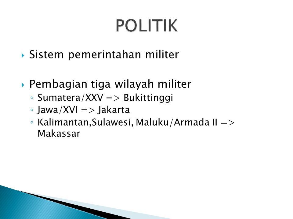 POLITIK Sistem pemerintahan militer Pembagian tiga wilayah militer