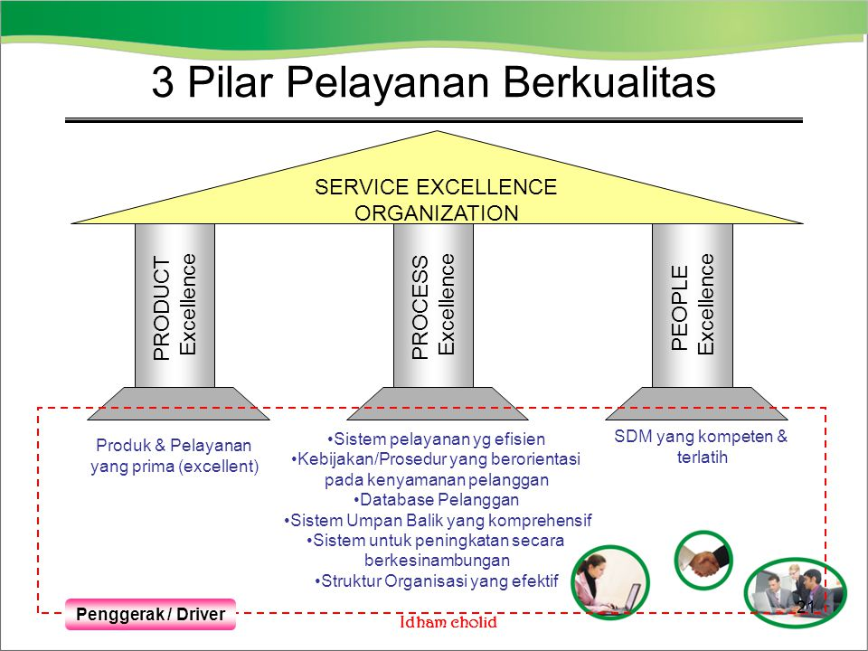 3 Pilar Pelayanan Berkualitas