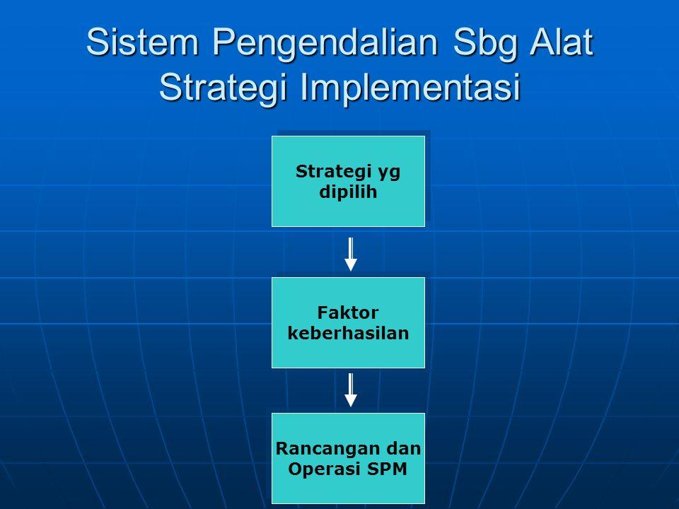 Sistem Pengendalian Sbg Alat Strategi Implementasi