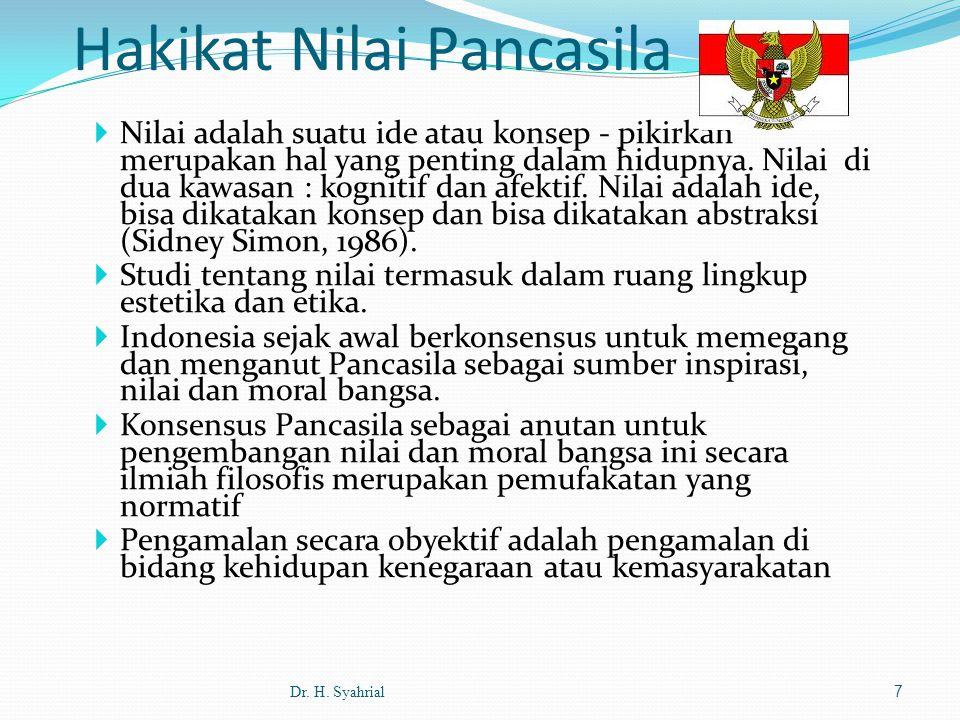 Hakikat Nilai Pancasila