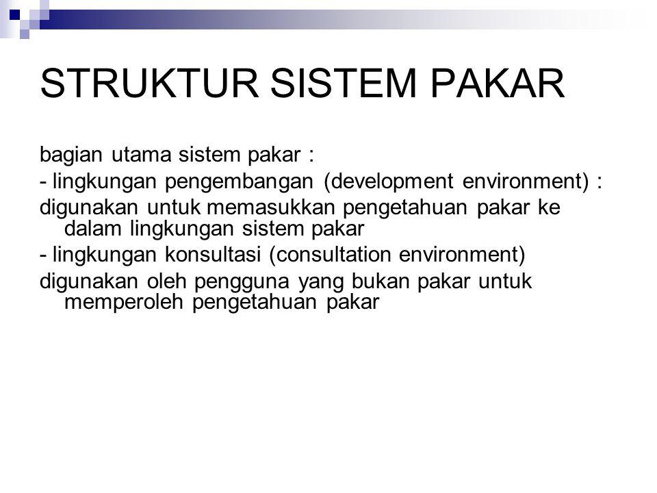 STRUKTUR SISTEM PAKAR bagian utama sistem pakar :