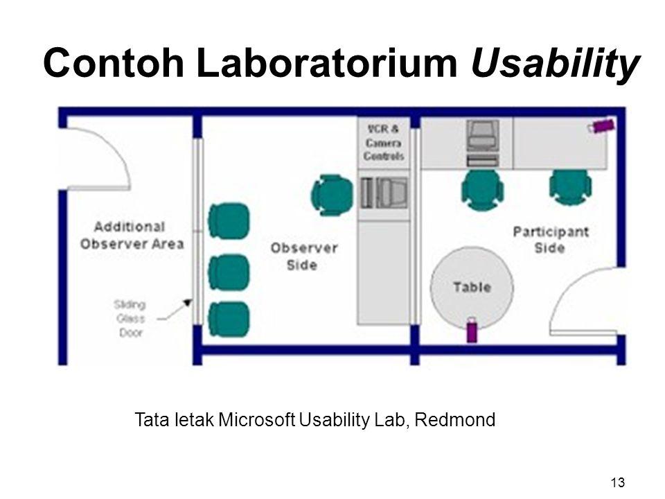 Contoh Laboratorium Usability