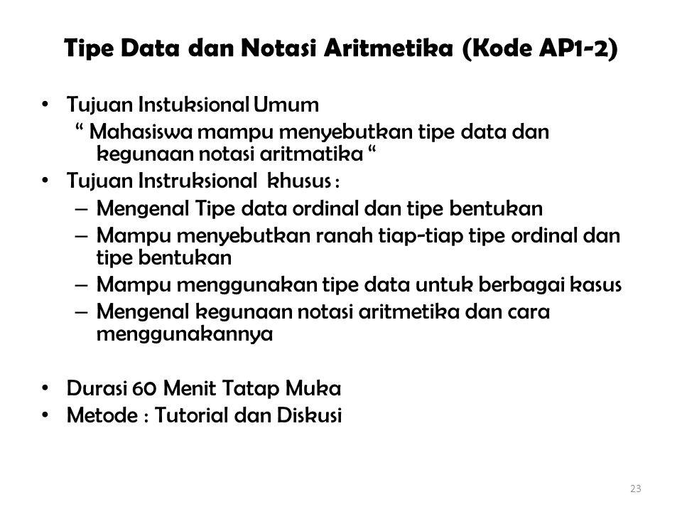 Tipe Data dan Notasi Aritmetika (Kode AP1-2)