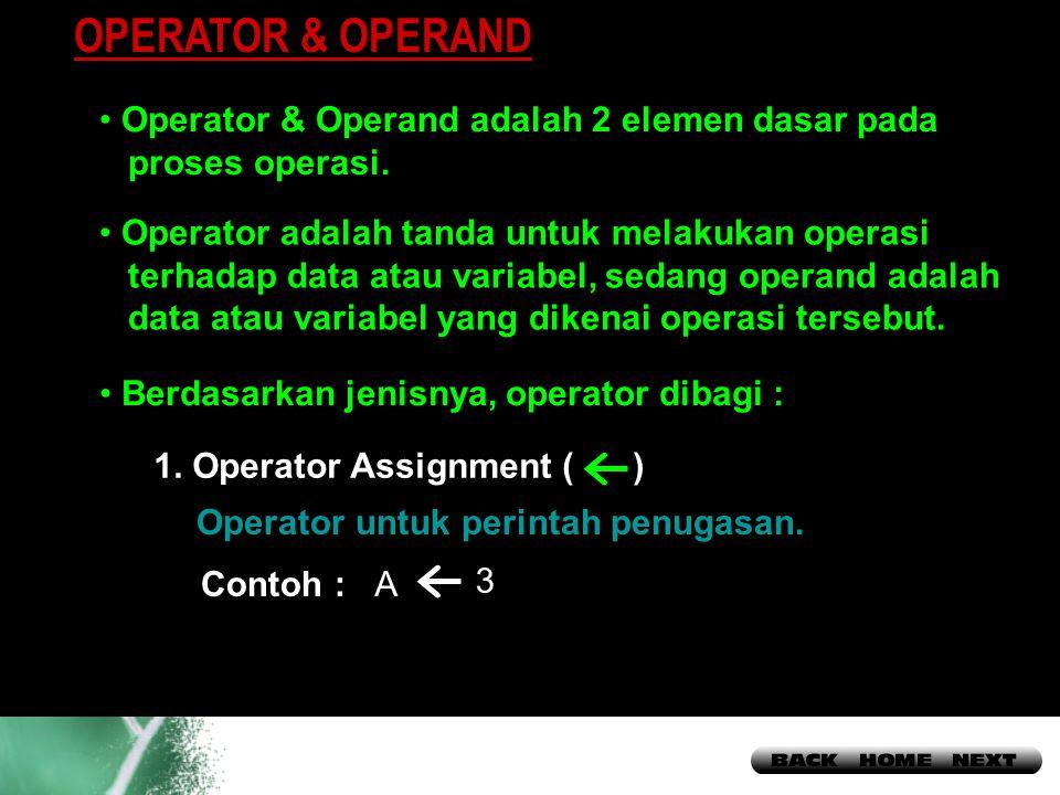 OPERATOR & OPERAND Operator & Operand adalah 2 elemen dasar pada