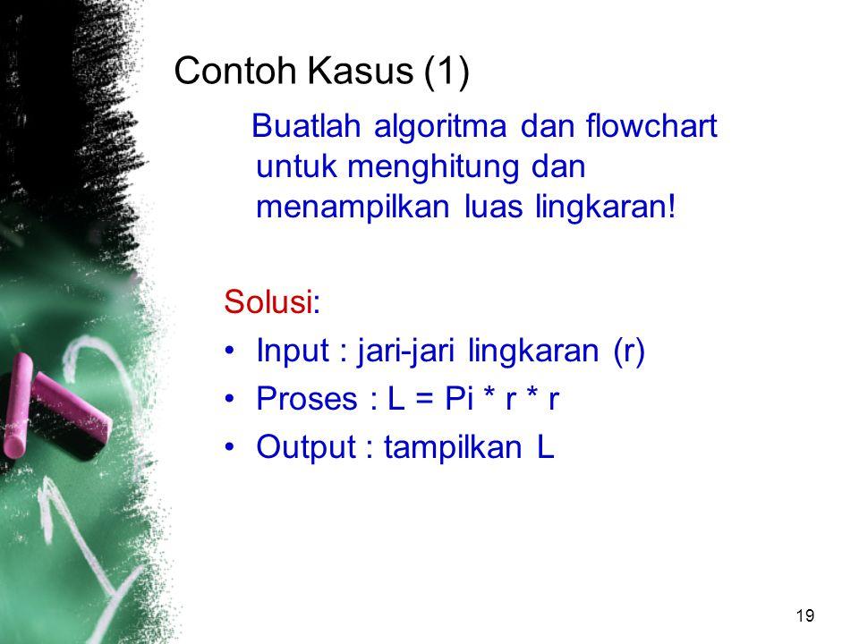 Contoh Kasus (1) Buatlah algoritma dan flowchart untuk menghitung dan menampilkan luas lingkaran! Solusi: