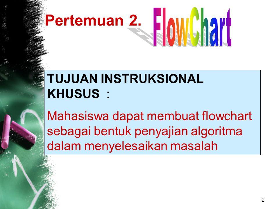 Pertemuan 2. FlowChart TUJUAN INSTRUKSIONAL KHUSUS :