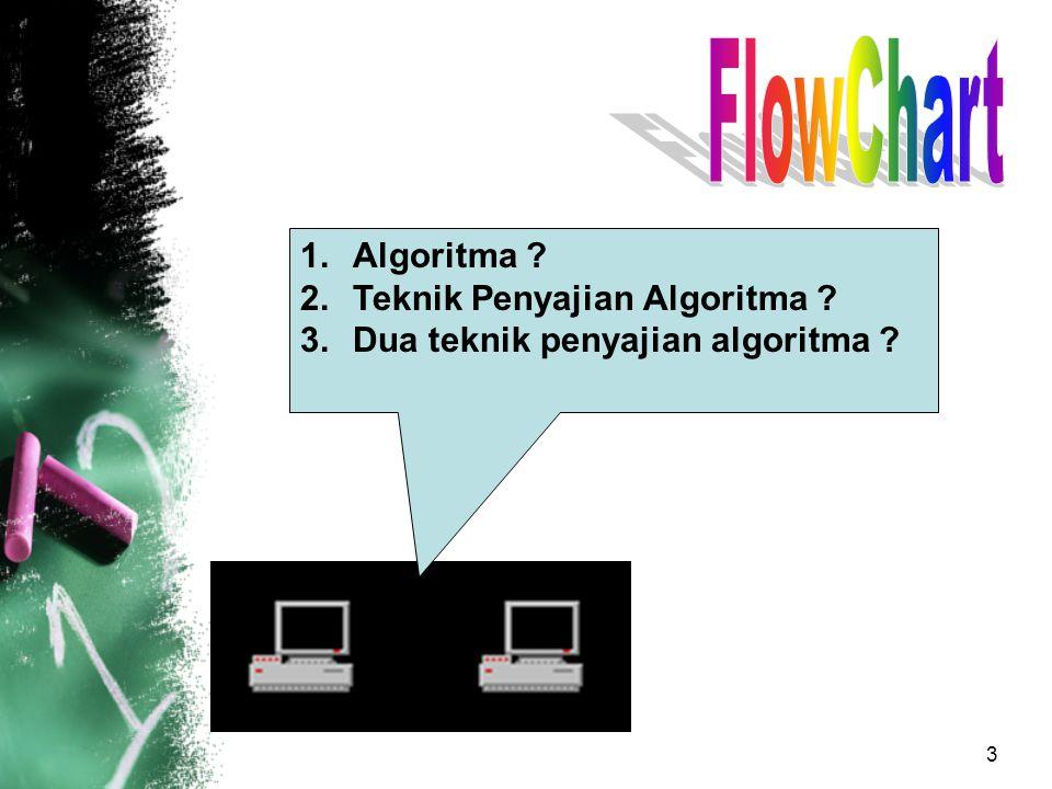 FlowChart Algoritma Teknik Penyajian Algoritma