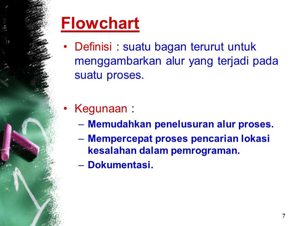 Flowchart Definisi : suatu bagan terurut untuk menggambarkan alur yang terjadi pada suatu proses. Kegunaan :