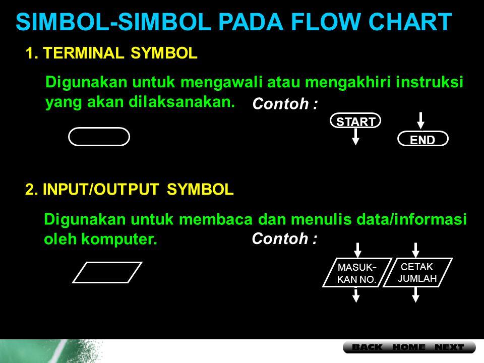 SIMBOL-SIMBOL PADA FLOW CHART