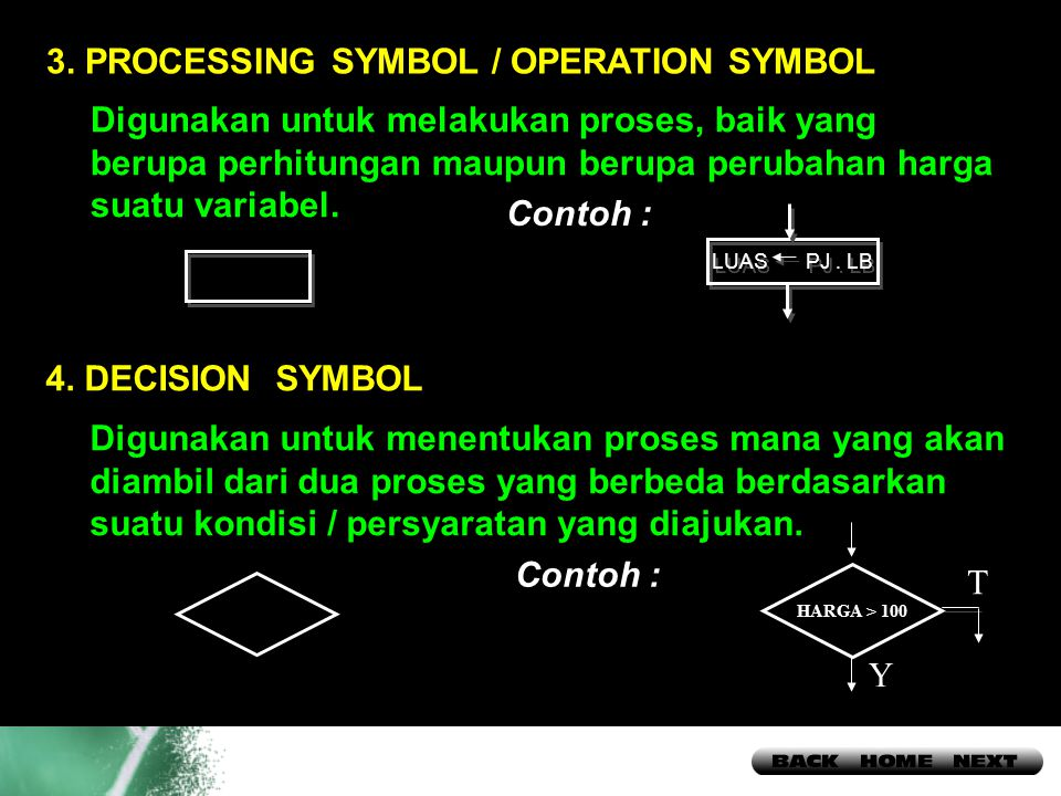 3. PROCESSING SYMBOL / OPERATION SYMBOL
