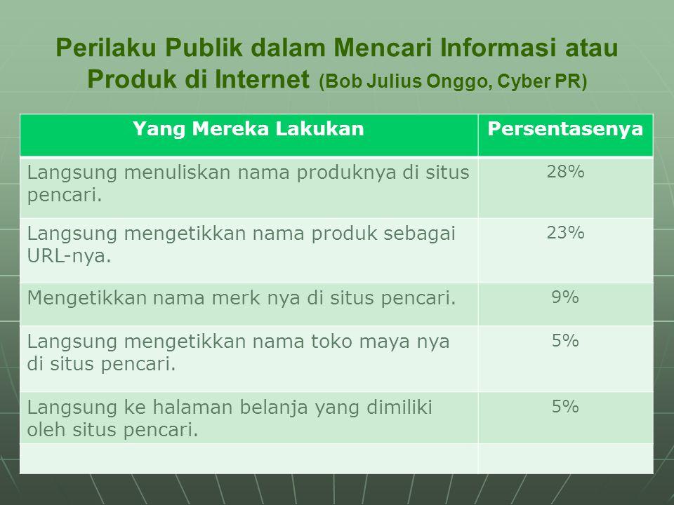 Perilaku Publik dalam Mencari Informasi atau Produk di Internet (Bob Julius Onggo, Cyber PR)
