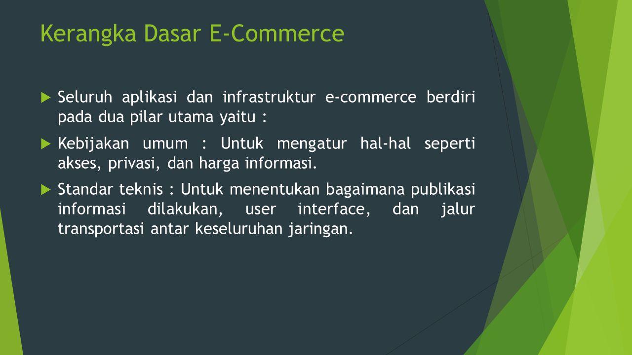 Kerangka Dasar E-Commerce