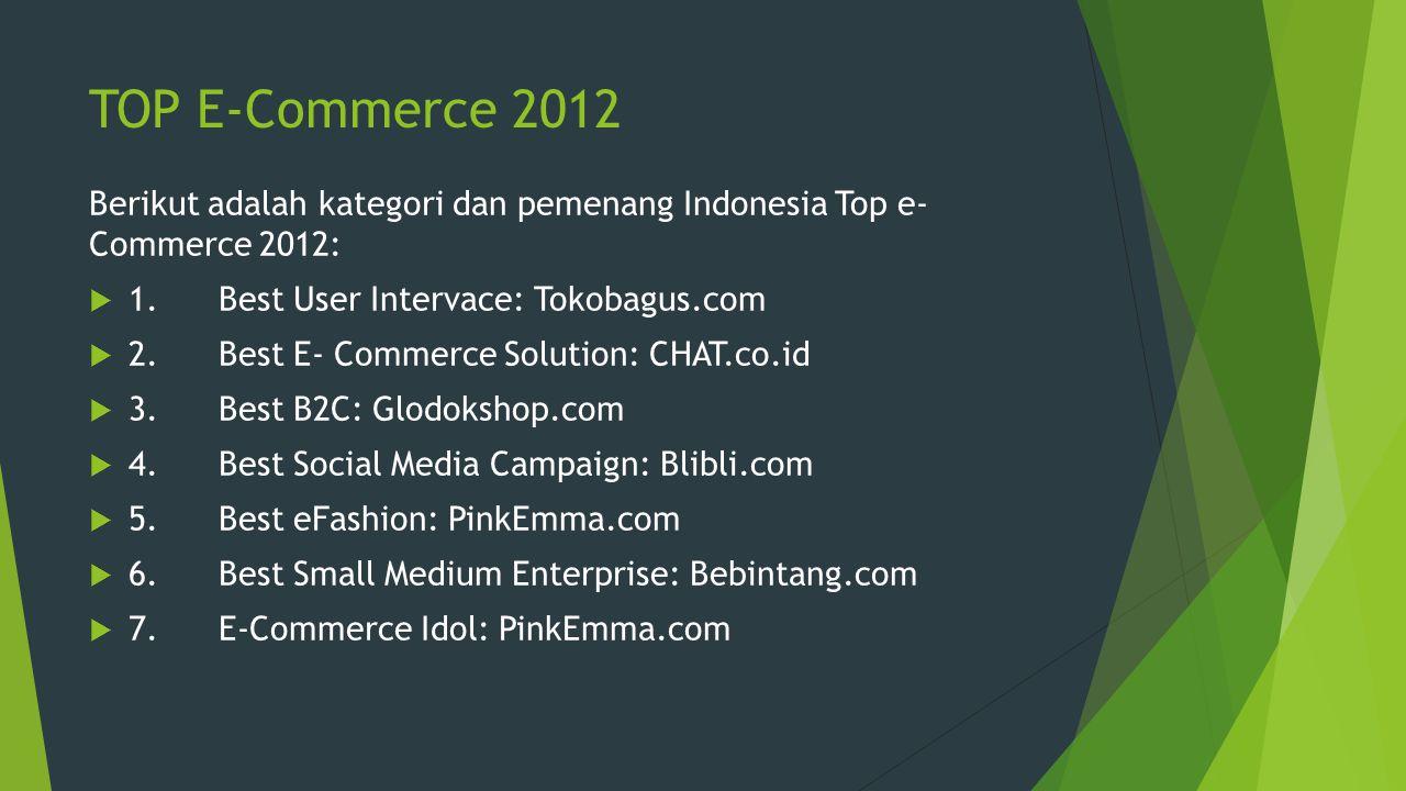 TOP E-Commerce 2012 Berikut adalah kategori dan pemenang Indonesia Top e- Commerce 2012: 1. Best User Intervace: Tokobagus.com.