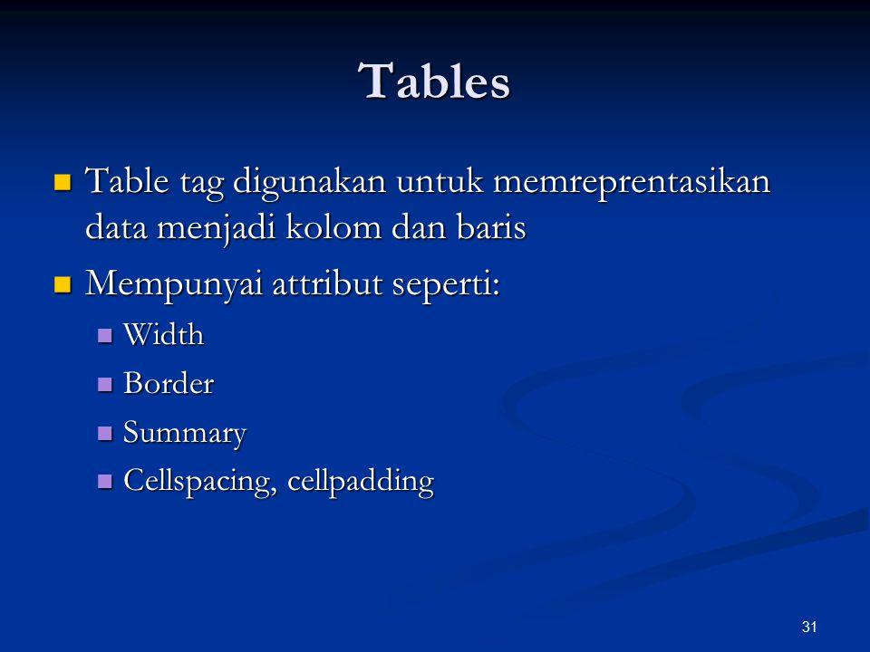 Tables Table tag digunakan untuk memreprentasikan data menjadi kolom dan baris. Mempunyai attribut seperti: