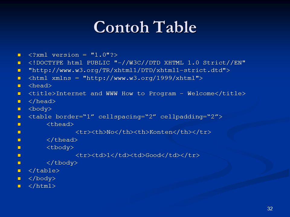 Contoh Table < xml version = 1.0 >