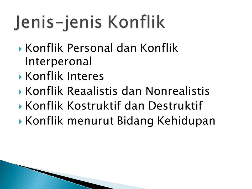 Jenis-jenis Konflik Konflik Personal dan Konflik Interperonal