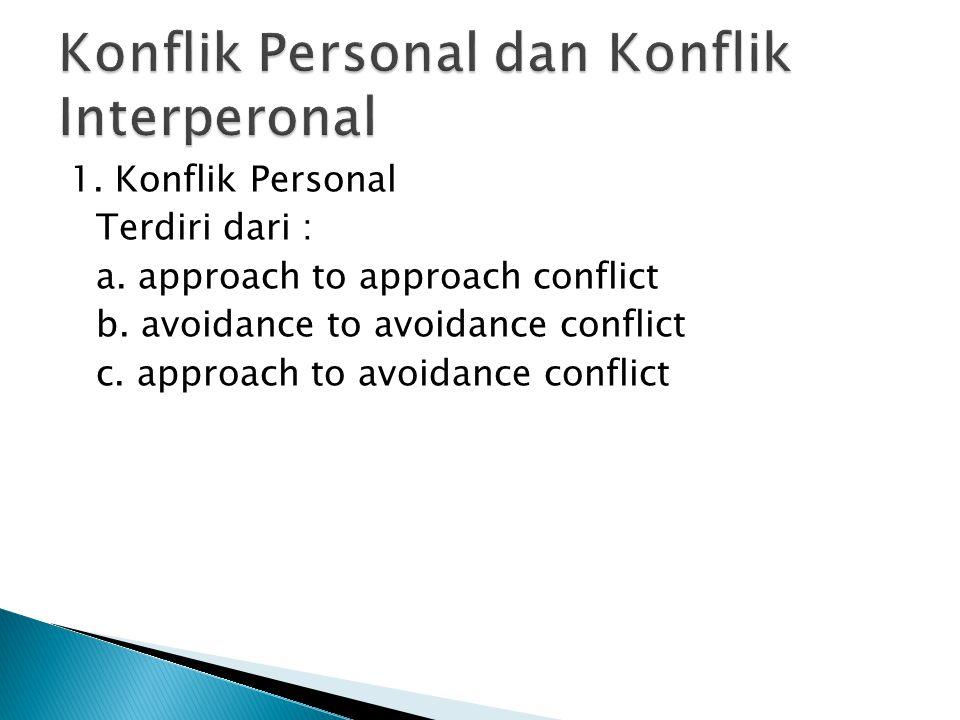 Konflik Personal dan Konflik Interperonal