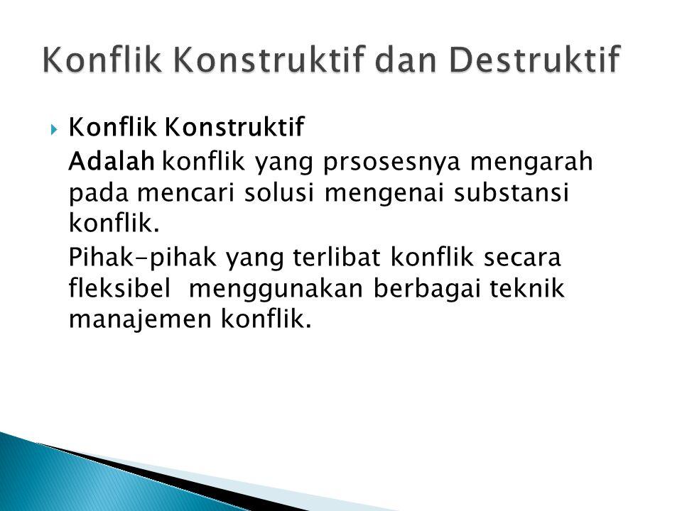 Konflik Konstruktif dan Destruktif