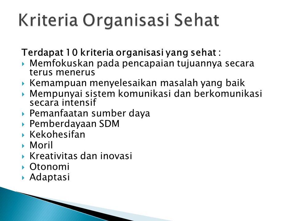 Kriteria Organisasi Sehat
