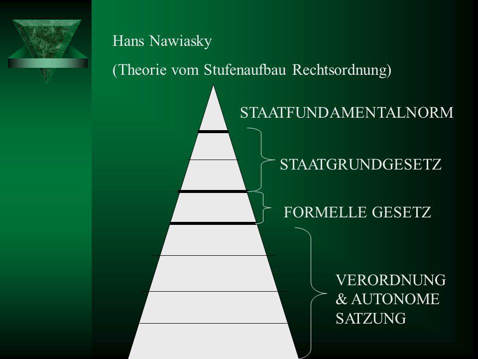 Hans Nawiasky (Theorie vom Stufenaufbau Rechtsordnung) STAATFUNDAMENTALNORM. STAATGRUNDGESETZ. FORMELLE GESETZ.