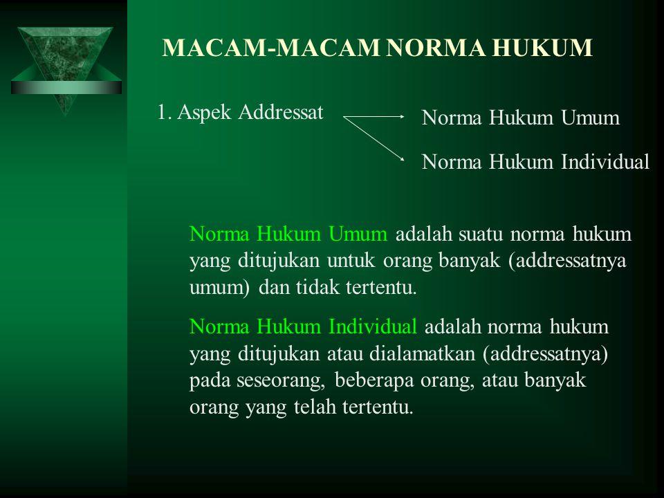 MACAM-MACAM NORMA HUKUM