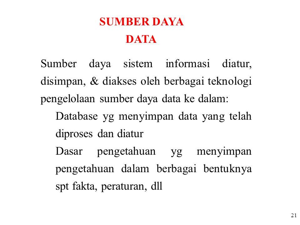 SUMBER DAYA DATA. Sumber daya sistem informasi diatur, disimpan, & diakses oleh berbagai teknologi pengelolaan sumber daya data ke dalam: