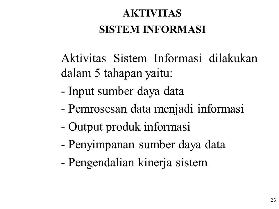 Aktivitas Sistem Informasi dilakukan dalam 5 tahapan yaitu:
