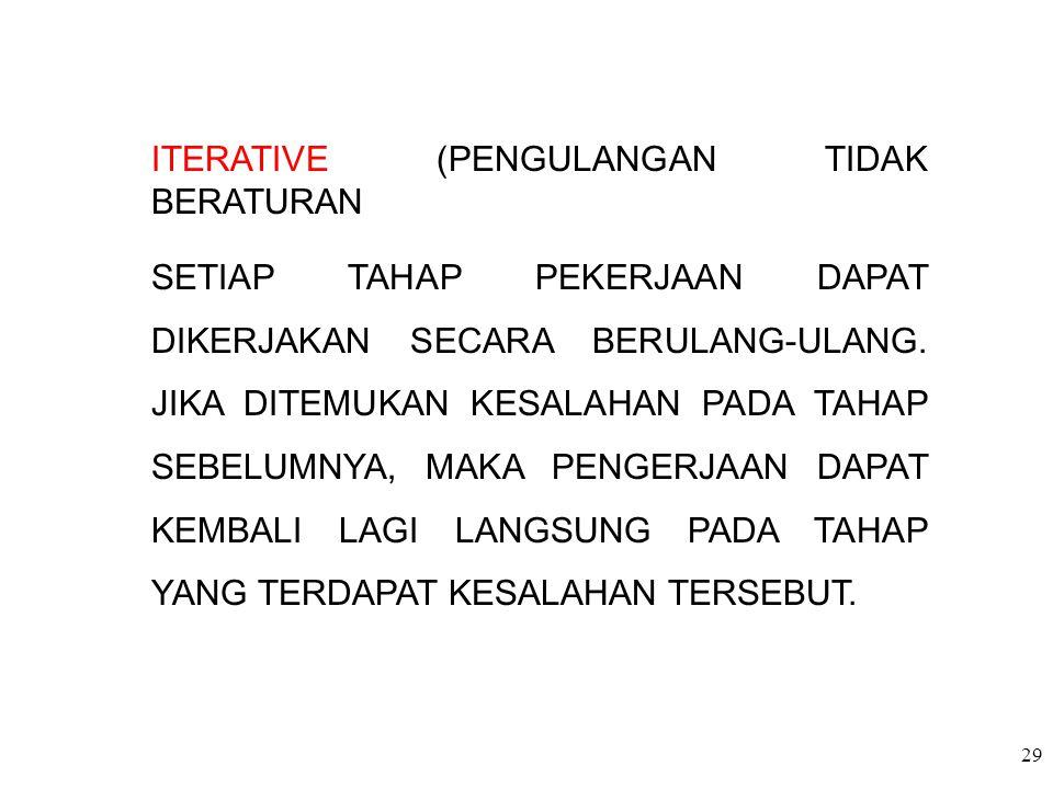 ITERATIVE (PENGULANGAN TIDAK BERATURAN