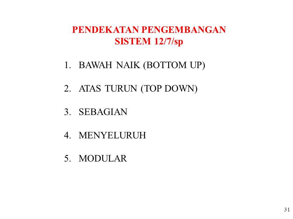 PENDEKATAN PENGEMBANGAN SISTEM 12/7/sp