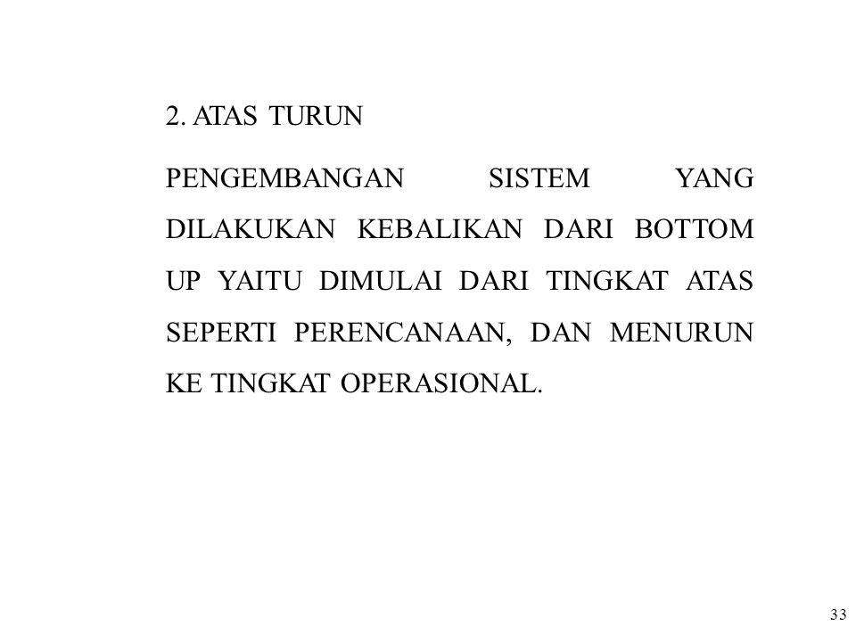 2. ATAS TURUN