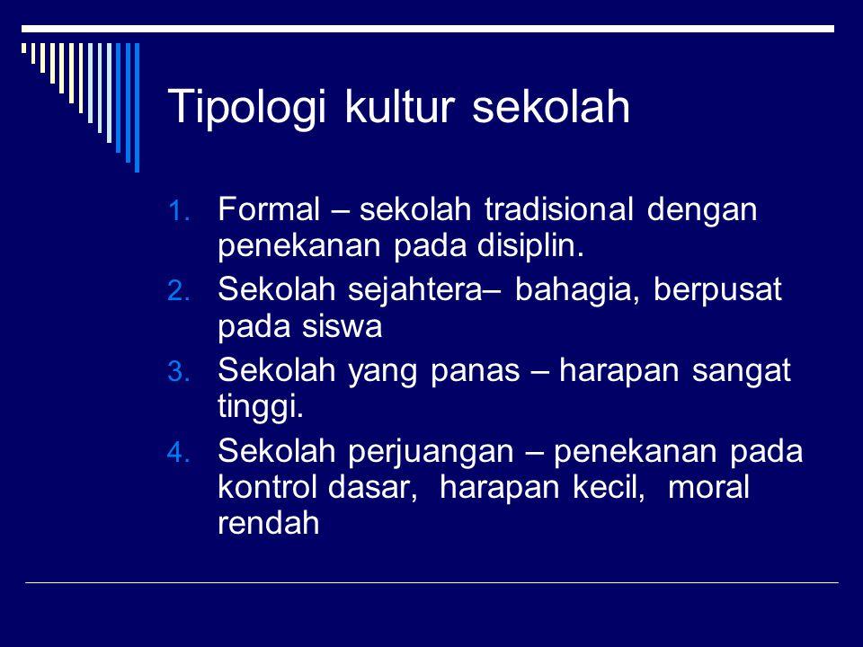 Tipologi kultur sekolah