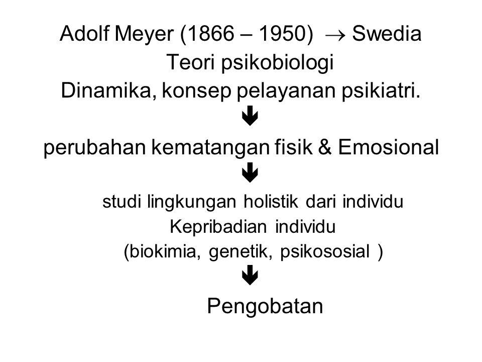 Adolf Meyer (1866 – 1950)  Swedia Teori psikobiologi