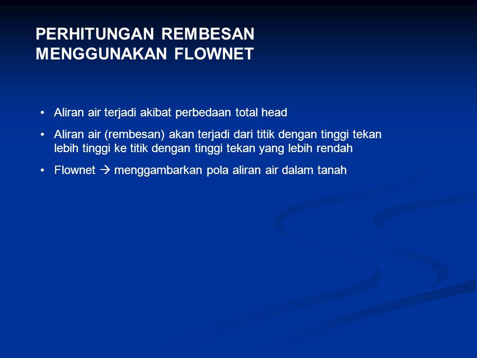 PERHITUNGAN REMBESAN MENGGUNAKAN FLOWNET