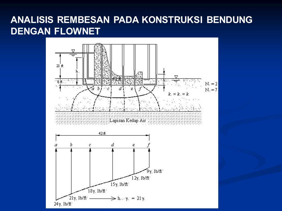 ANALISIS REMBESAN PADA KONSTRUKSI BENDUNG DENGAN FLOWNET
