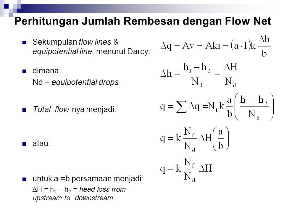 Perhitungan Jumlah Rembesan dengan Flow Net