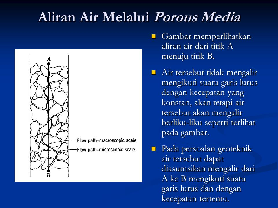 Aliran Air Melalui Porous Media