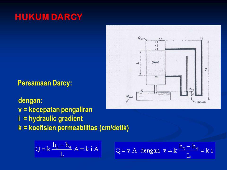 HUKUM DARCY Persamaan Darcy: dengan: v = kecepatan pengaliran