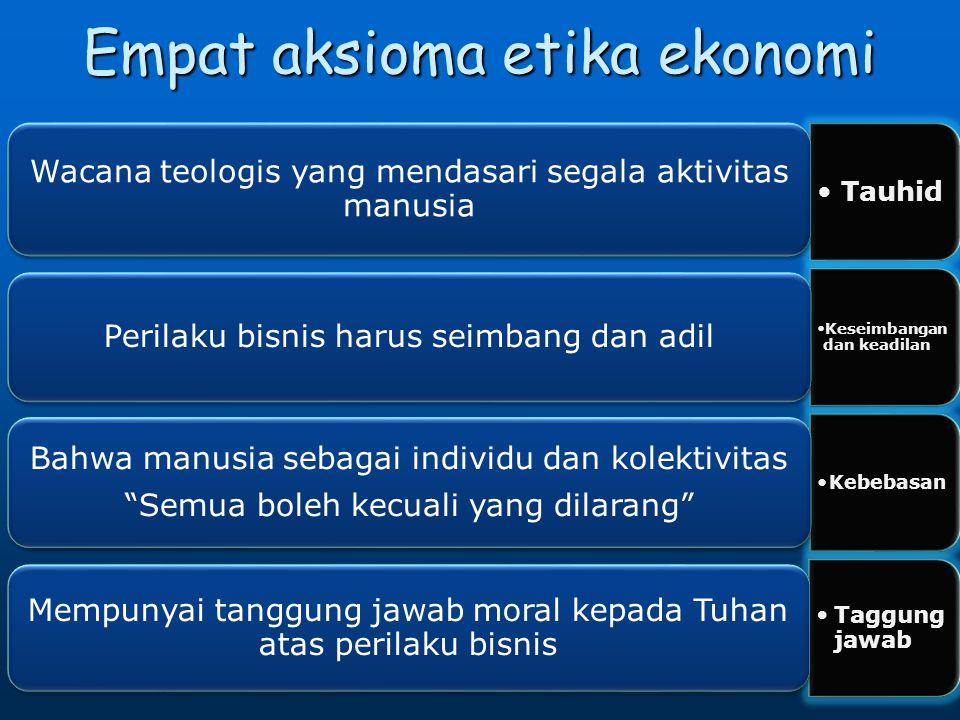 Empat aksioma etika ekonomi