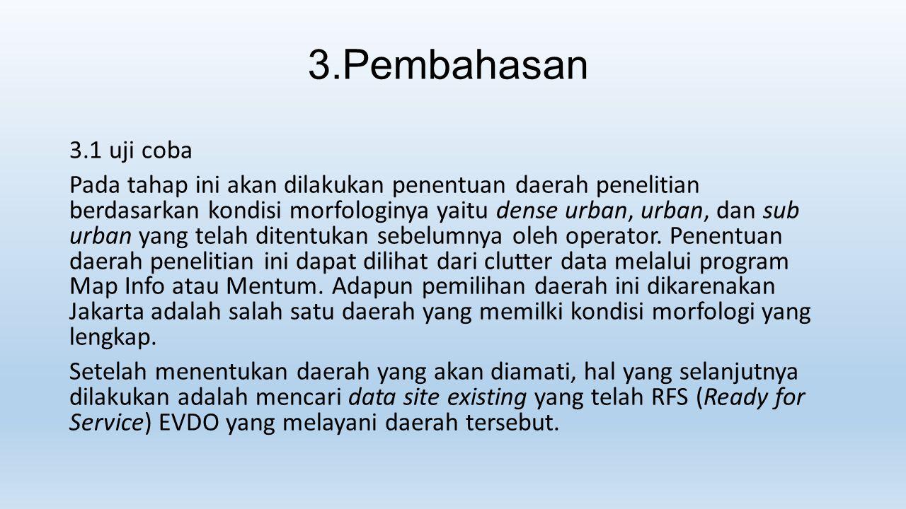 3.Pembahasan