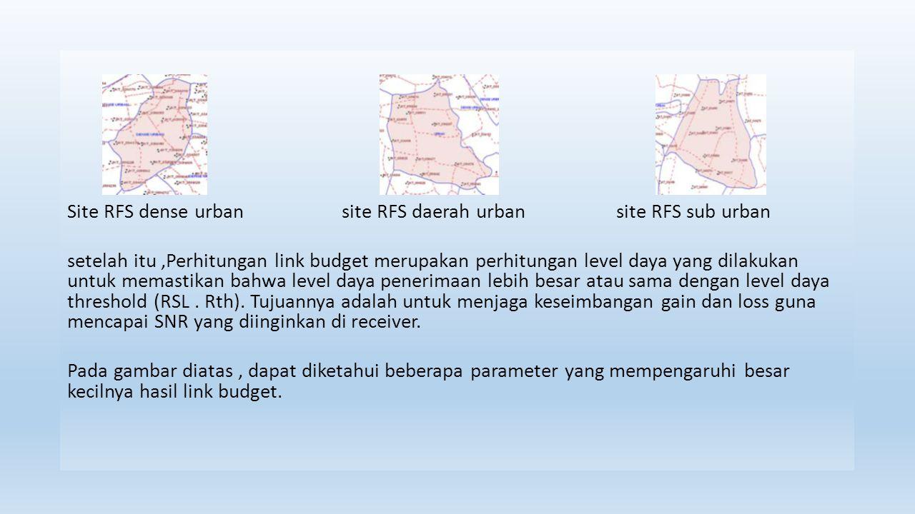 Site RFS dense urban site RFS daerah urban site RFS sub urban