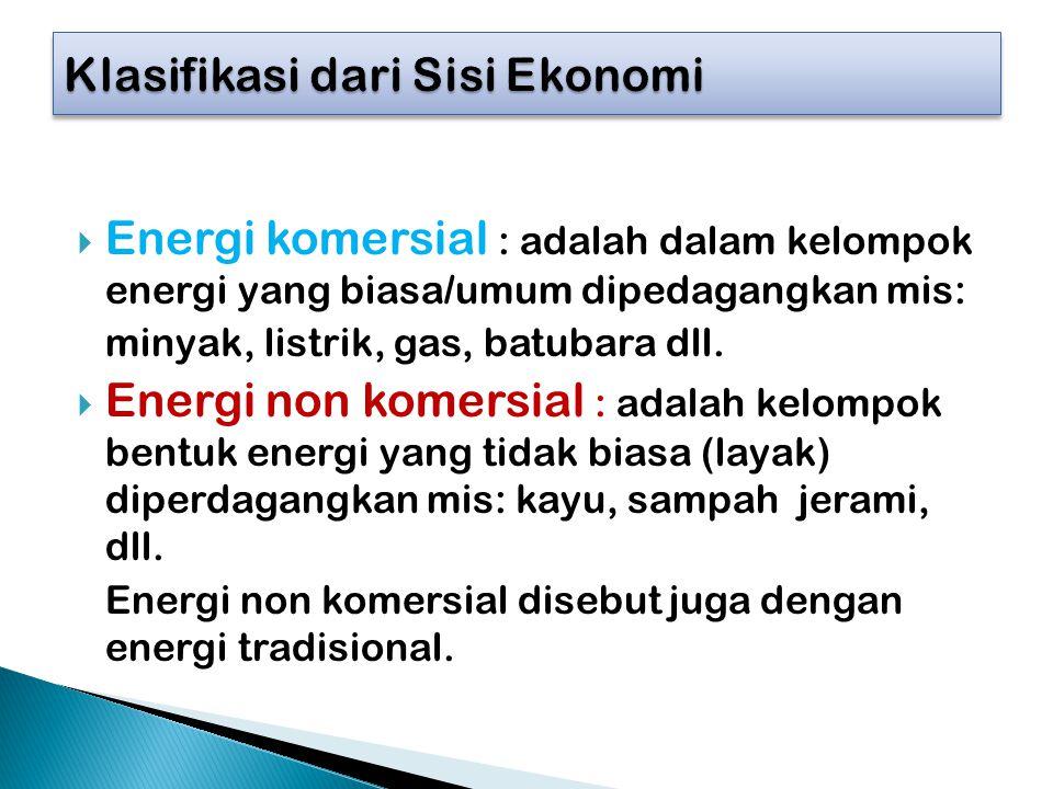 Klasifikasi dari Sisi Ekonomi
