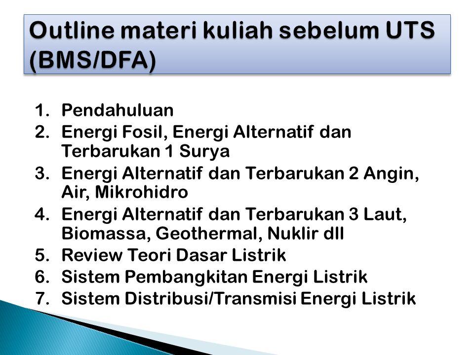 Outline materi kuliah sebelum UTS (BMS/DFA)