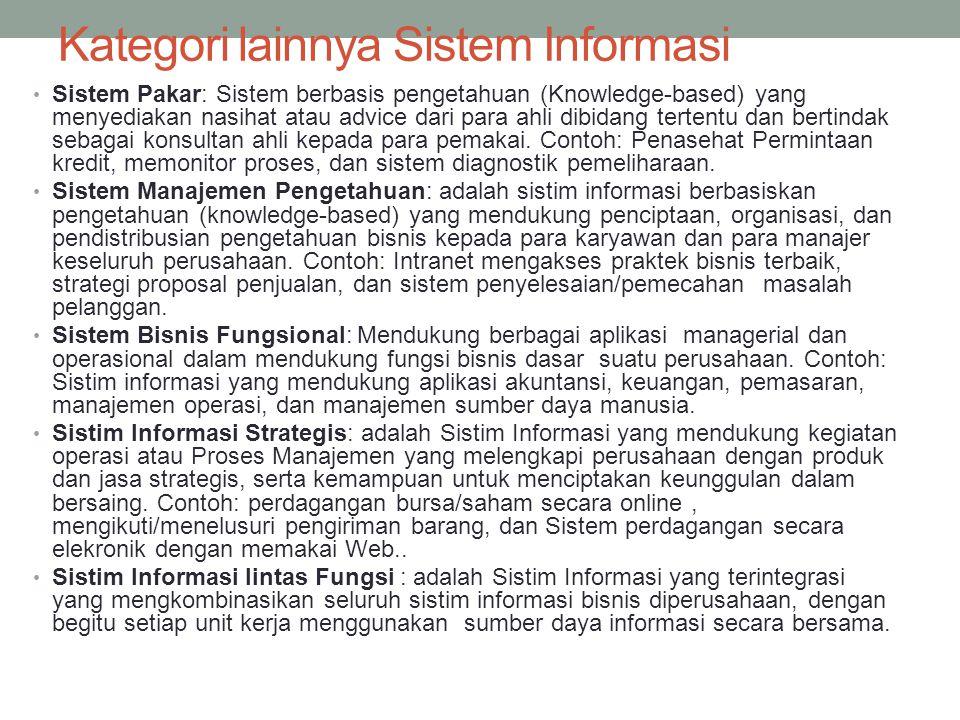 Kategori lainnya Sistem Informasi