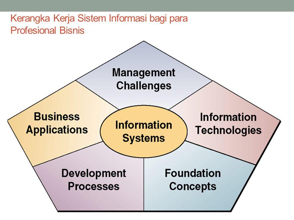 Kerangka Kerja Sistem Informasi bagi para Profesional Bisnis