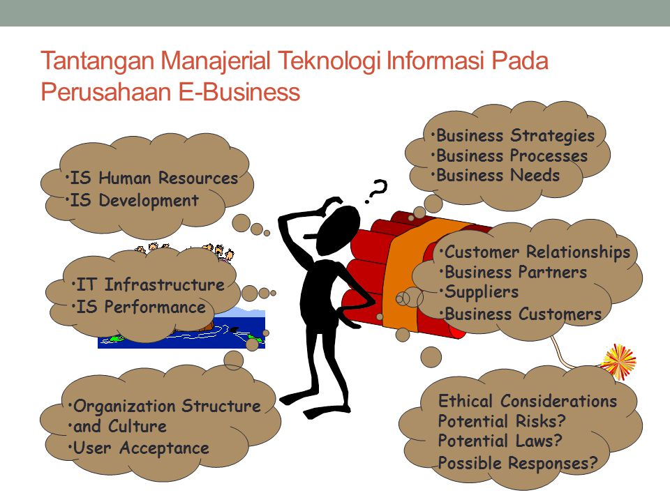 Tantangan Manajerial Teknologi Informasi Pada Perusahaan E-Business