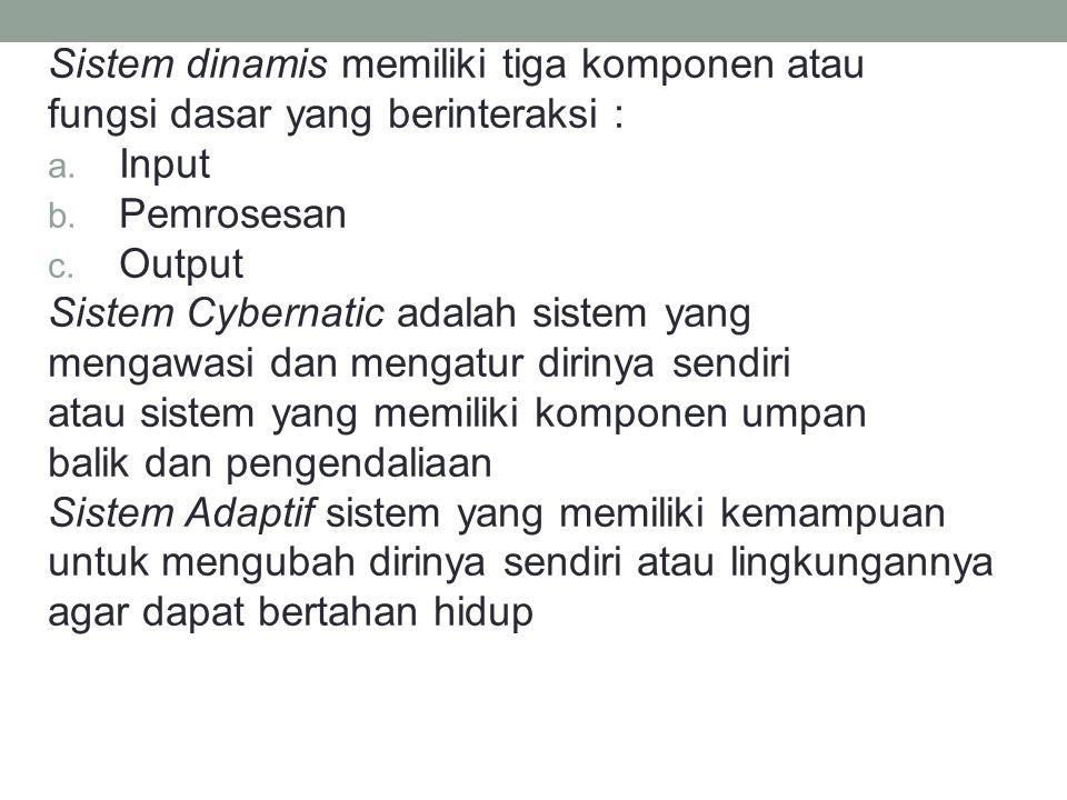 Sistem dinamis memiliki tiga komponen atau