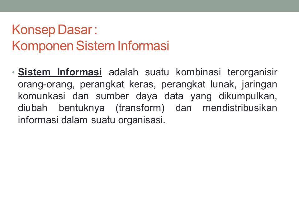 Konsep Dasar : Komponen Sistem Informasi