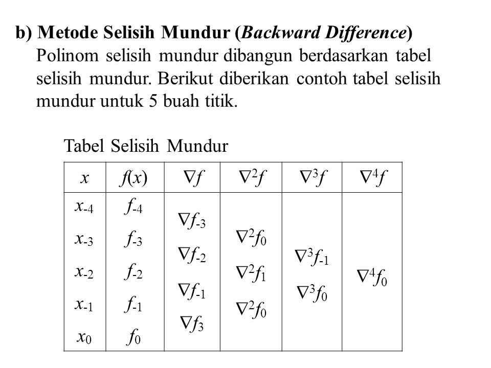 b) Metode Selisih Mundur (Backward Difference)