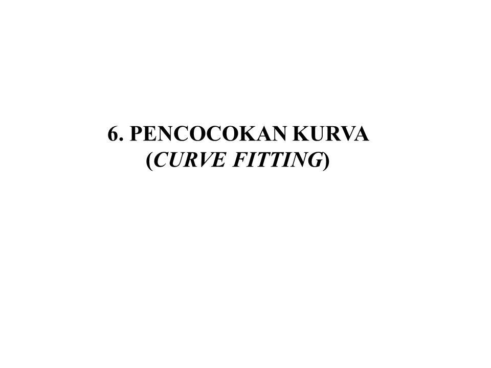6. PENCOCOKAN KURVA (CURVE FITTING)